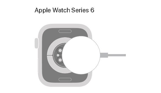 10 việc cần làm ngay sau khi bạn mua Apple Watch Series 6